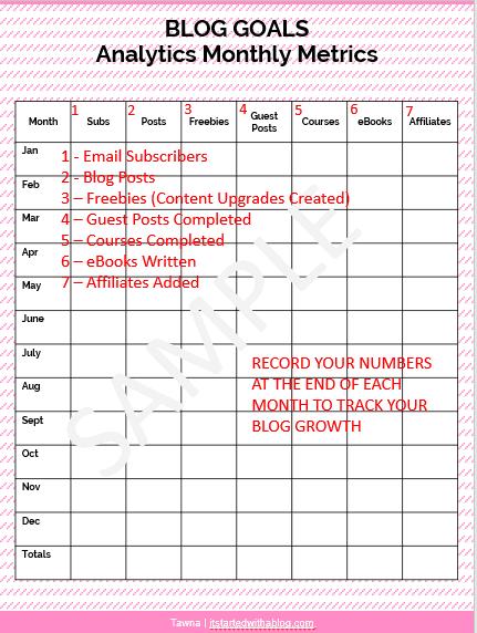 Set Blog Monthly Goals Tracking Form