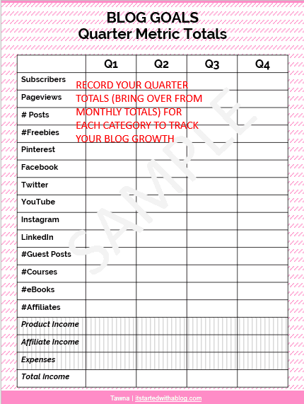 Set Blog Quarterly Goals Tracking Form