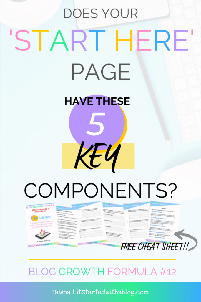 Blog Start Here Landing Page Components