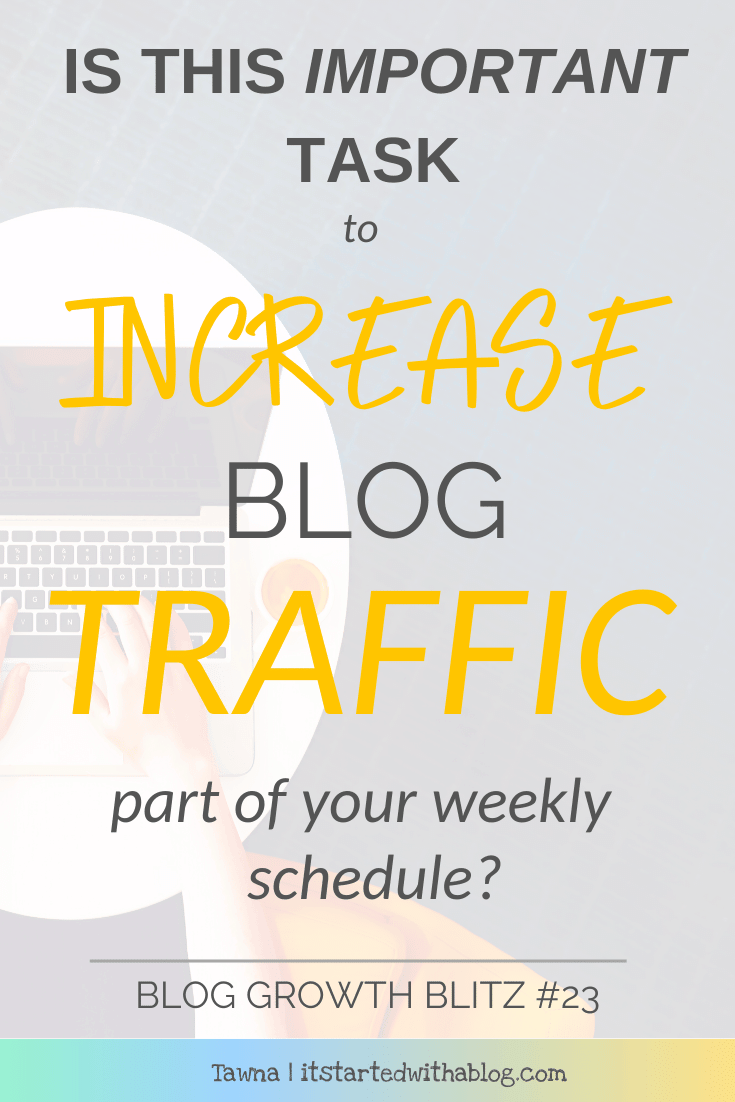 proper SEO on blog posts is essential for blog traffic